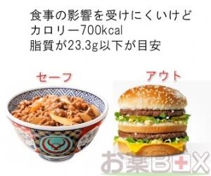 rebitora-syokuji-e1464947265917